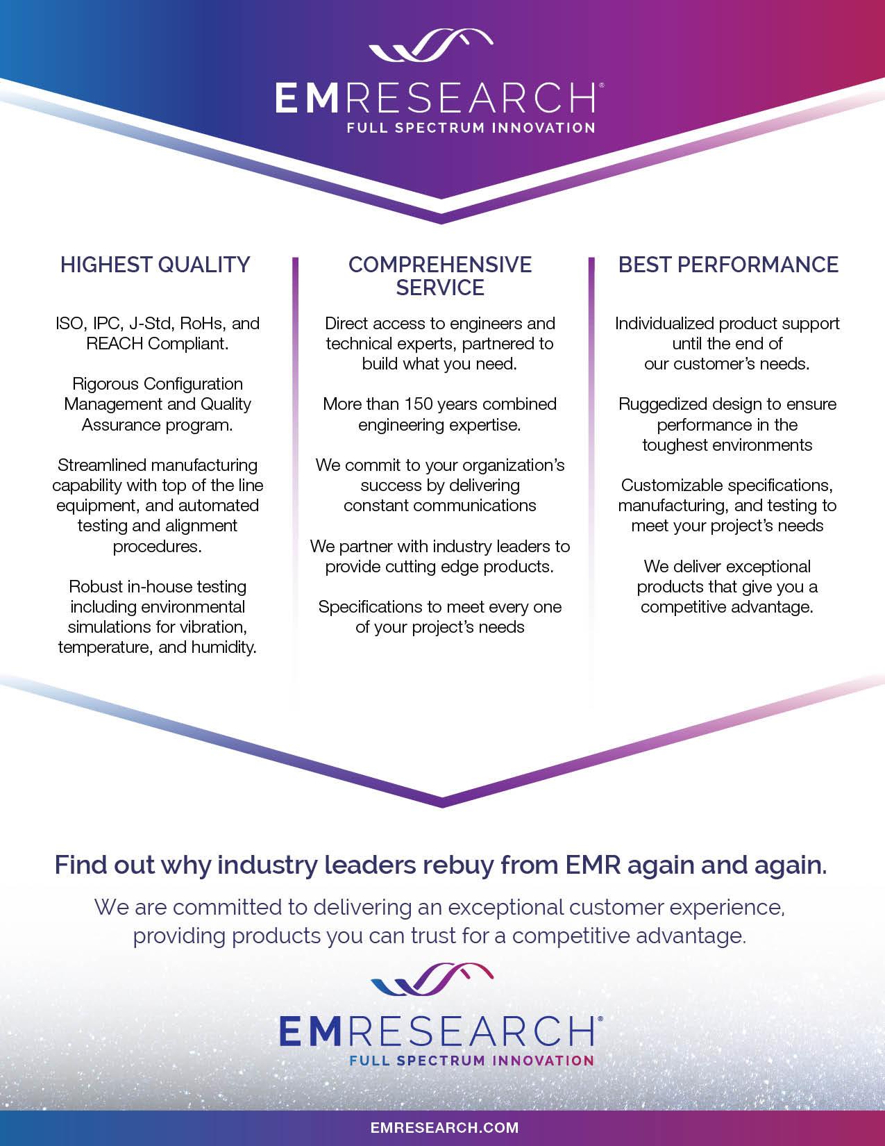 EM Research Customer Facing Brand Message